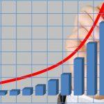Prognoza wzrostu gospodarczego w EU